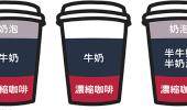 咖啡的組成