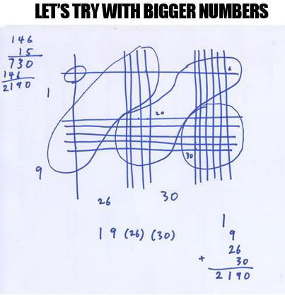 超簡單的無腦算數法2
