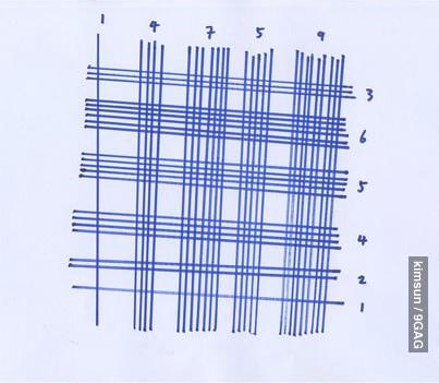 超簡單的無腦算數法4