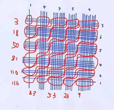 超簡單的無腦算數法6