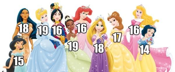 你知道迪士尼公主的真實年齡嗎?