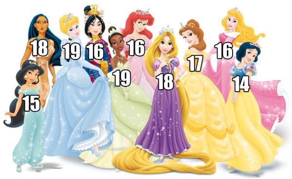 你知道迪士尼公主的真實年齡嗎?1