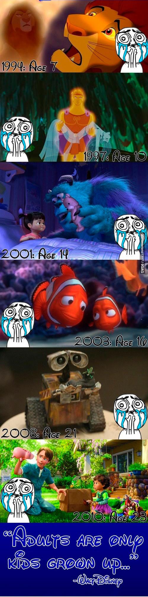 如果你今年剛好25歲...2