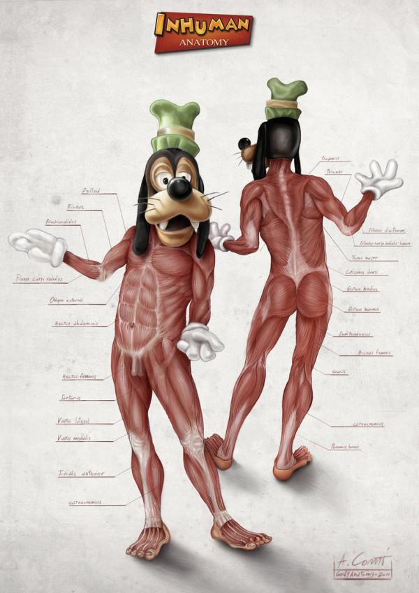 形象破壞!被解剖的迪士尼角色4