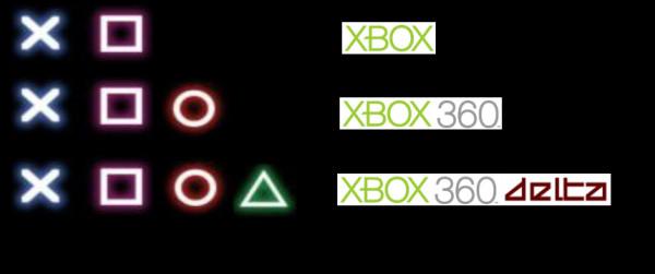Xbox的下一代主機應該命名為