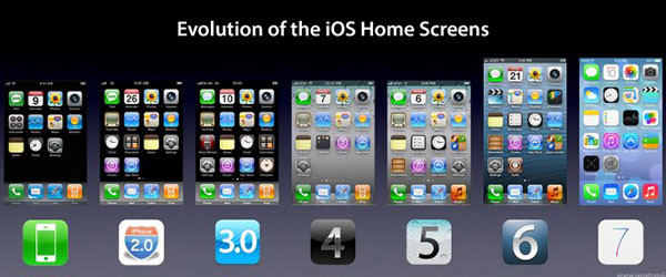 iPhone首頁演化史+今昔icon比較圖