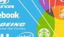 各大品牌logo最受寵的顏色是...