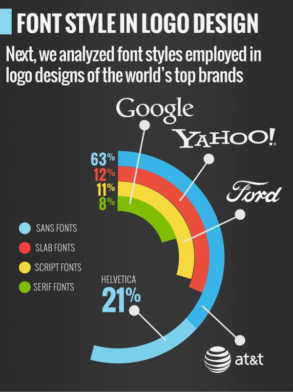 各大品牌logo最受寵的顏色是..._03