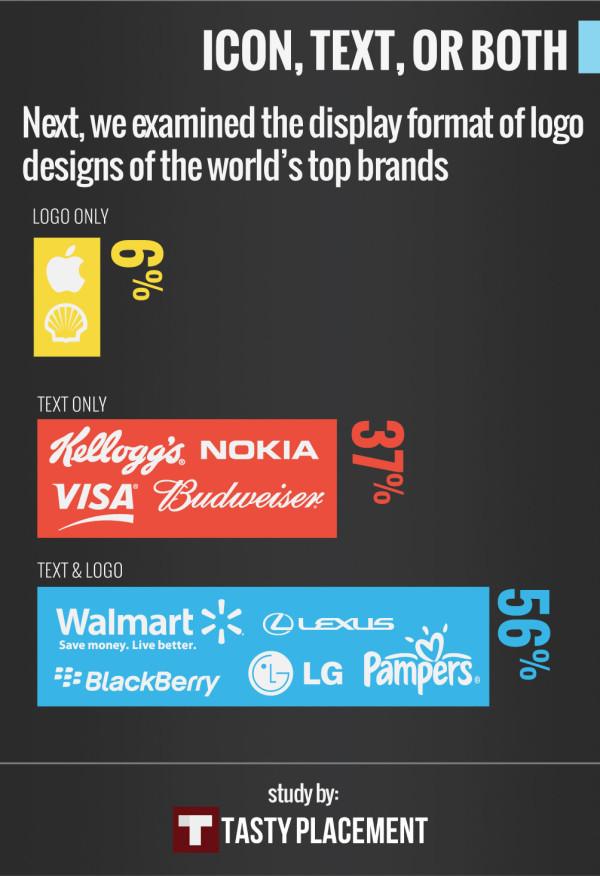 各大品牌logo最受寵的顏色是..._04