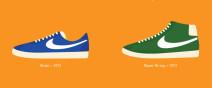 Nike鞋款大事記0