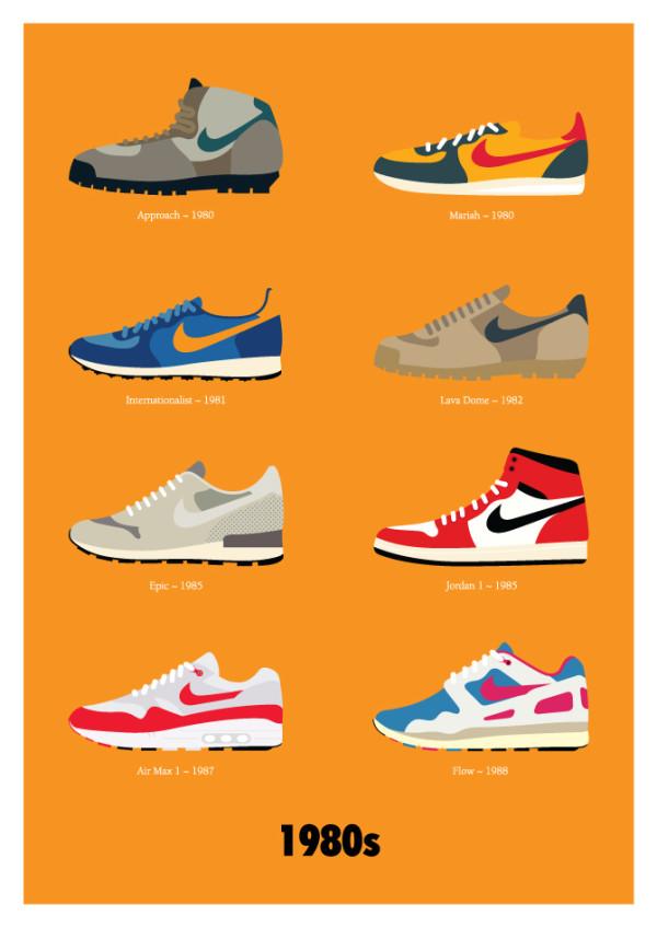 Nike鞋款大事記2