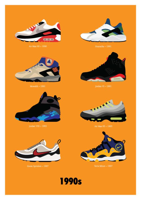 Nike鞋款大事記3