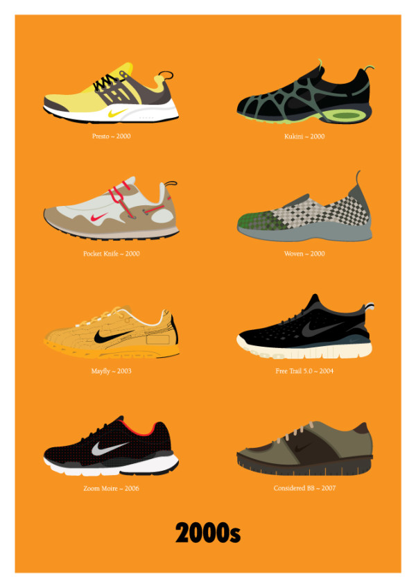 Nike鞋款大事記4