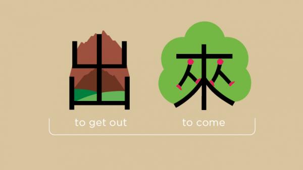 台灣正妹突破老外對中文的恐懼!20