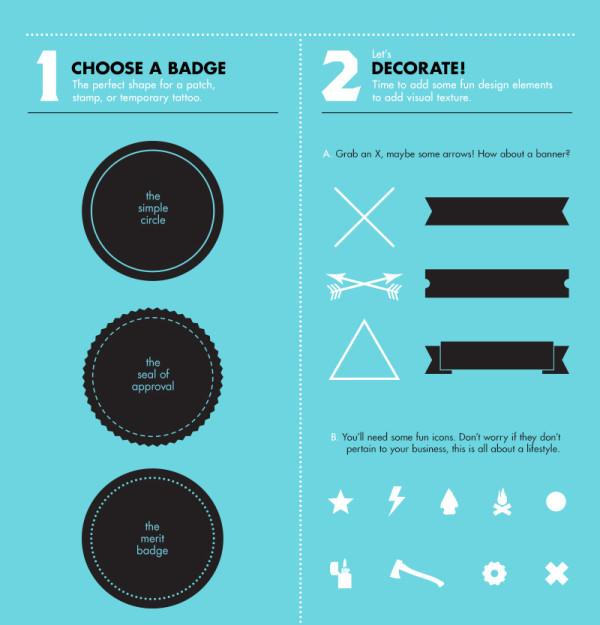 如何設計出充滿時尚雅痞風的Logo_02