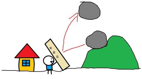 如何不被山上的石頭壓到(圖文教學)2