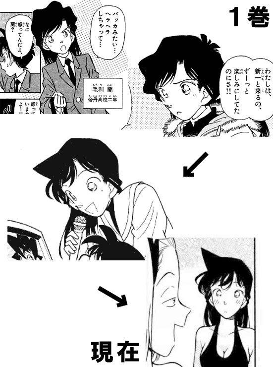日本動漫角色的畫風演化1
