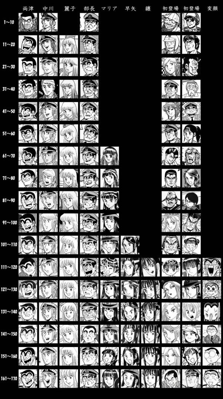 日本動漫角色的畫風演化2
