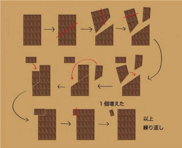 日本網友發現無限複製巧克力的方法!2
