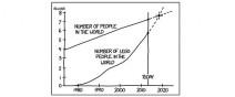 樂高人的數量將在2019年超過人類