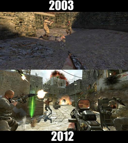 10款經典遊戲的今昔比較圖6