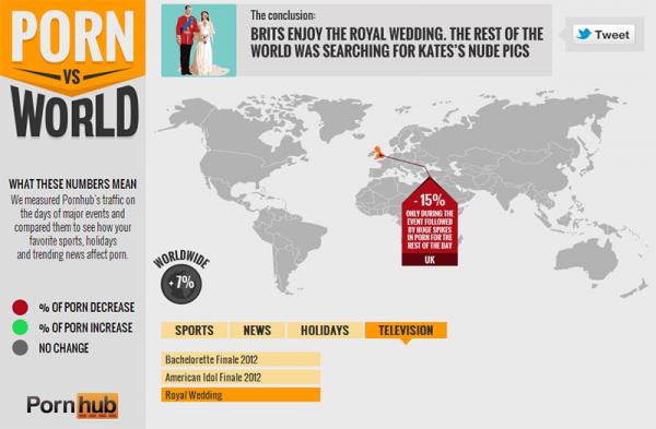世界大事發生時,各國上A網的頻率比較1