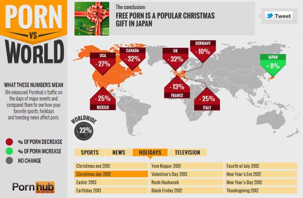 世界大事發生時,各國上A網的頻率比較2