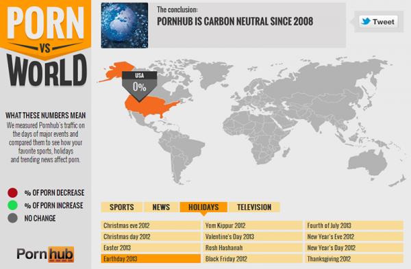世界大事發生時,各國上A網的頻率比較7