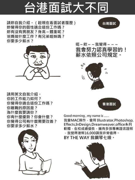 台灣 vs 香港:25個超中肯的差異14