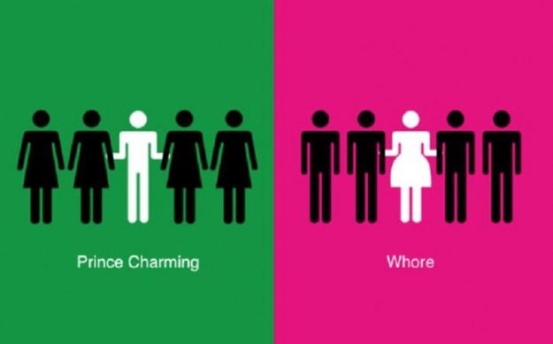 性別歧視8