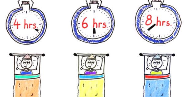 一天要睡幾個小時才夠?正確解答會讓你從此不熬夜