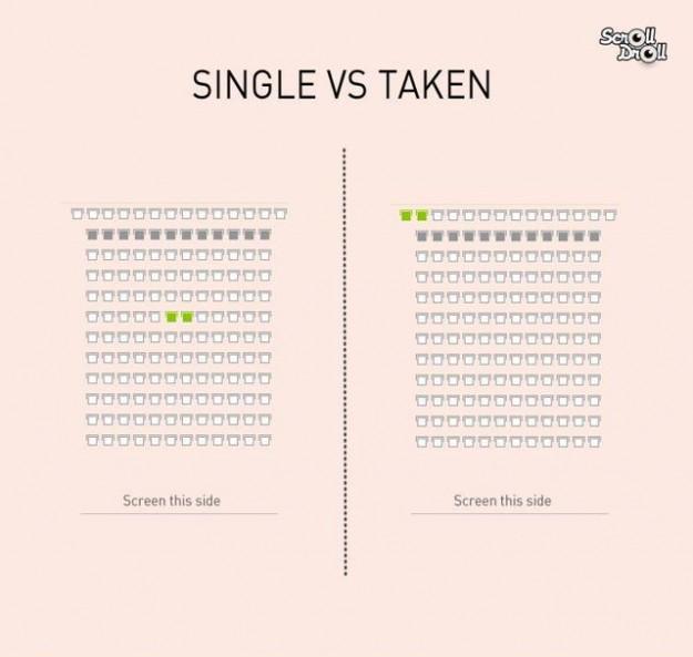 單身vs交往2
