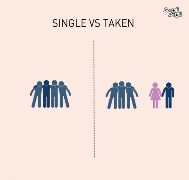 單身vs交往5