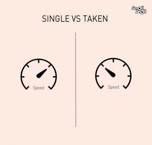 單身vs交往9