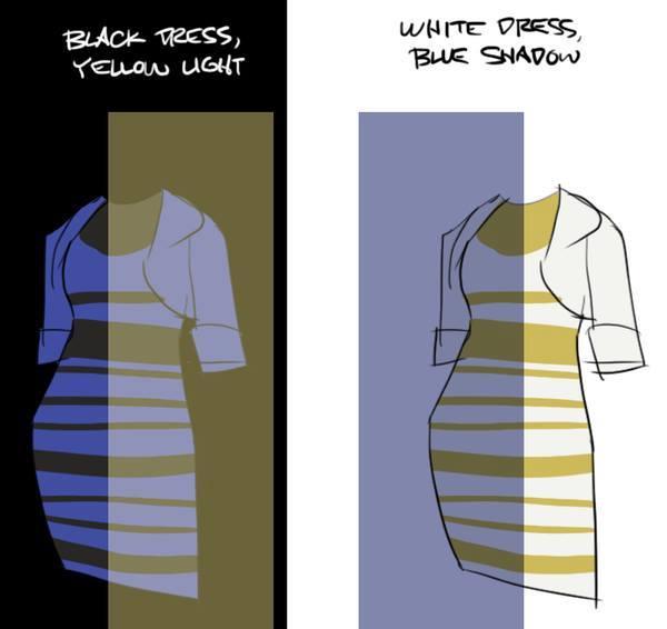 洋裝顏色4