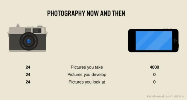 手機vs相機1